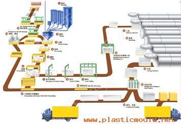 mini cement plant