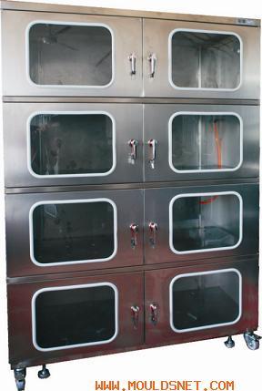 nitrogen cabinet
