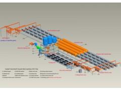 Autoclave Aerated Concrete Blocks Production Line