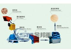 Artificial Sand Making Machine/Sand Making Machinery/Sand Making Production Line
