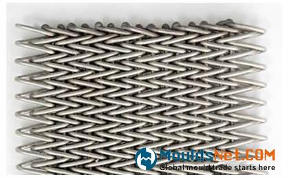 A compound weave co<em></em>nveyor belt with welded edge