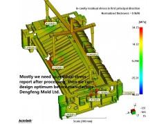 Mold flow Assist Mold Design