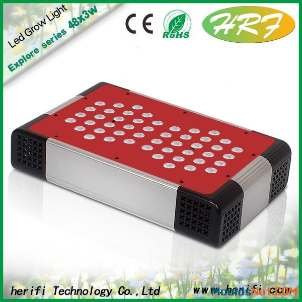 Herifi EP002 LED Grow Light 1