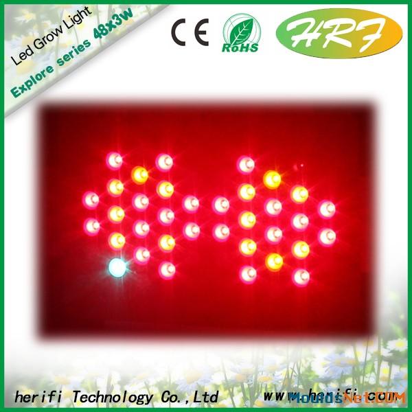 Herifi EP002 LED Grow Light 3