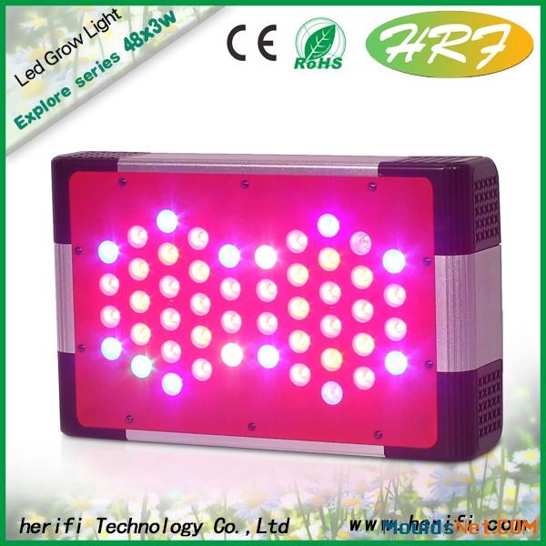 Herifi EP002 LED Grow Light 9