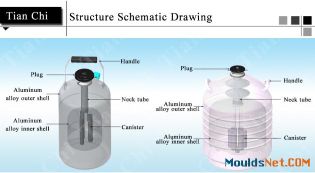 Best selling cryogenic liquid nitrogen co<em></em>ntainer 30L gas cylinder manufacturer in PW